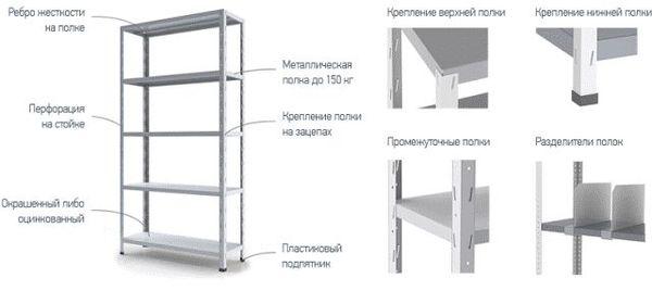Схема изготовления стеллажа