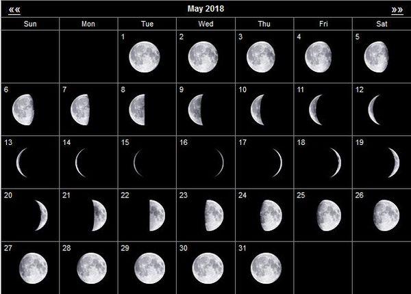 Фазы луны в мае 2018