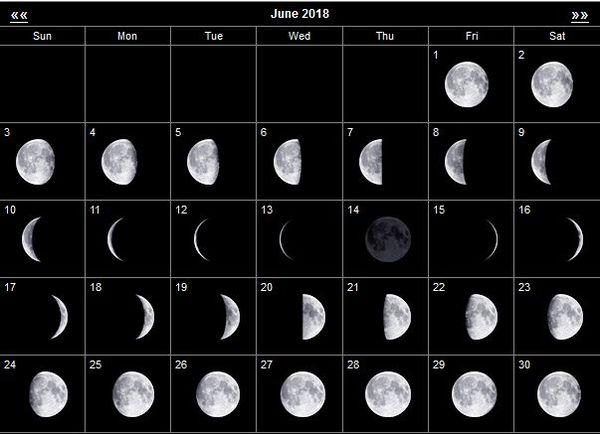 Календарь лунных фаз в июне 2018