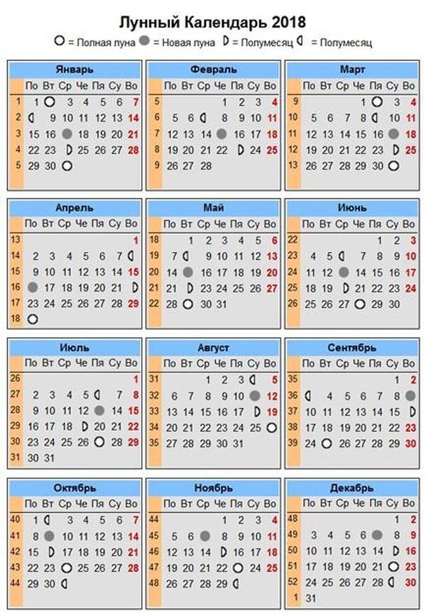Календарь лунных фаз на 2018 год